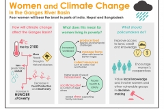 infographic-women-and-climate-change-in-the-ganges-river-basin