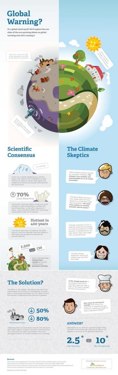 climatechange_sceptics