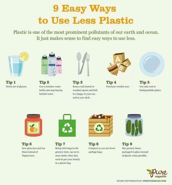 lessplastic